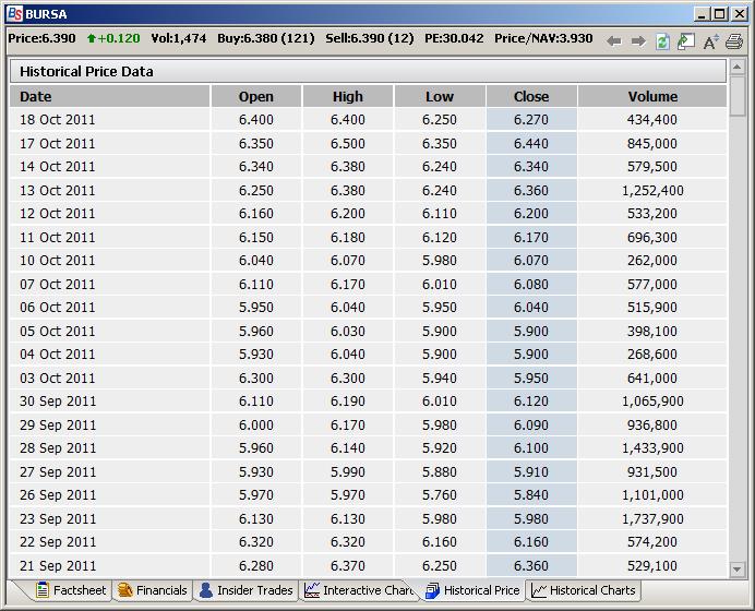 How To Trade Stock At Bursa Malaysia Investing Basic Kclau Com
